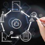 Processos industriais – por que automatizá-los?